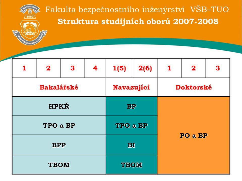 Struktura studijních oborů 2007-2008