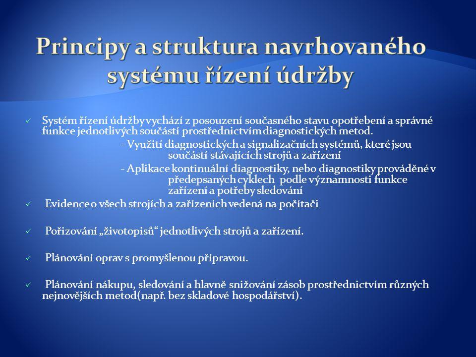 Principy a struktura navrhovaného systému řízení údržby
