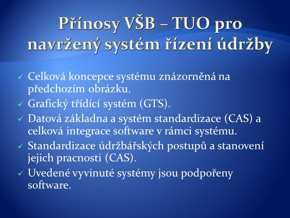 Přínosy VŠB – TUO pro navržený systém řízení údržby