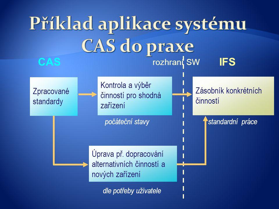 Příklad aplikace systému CAS do praxe