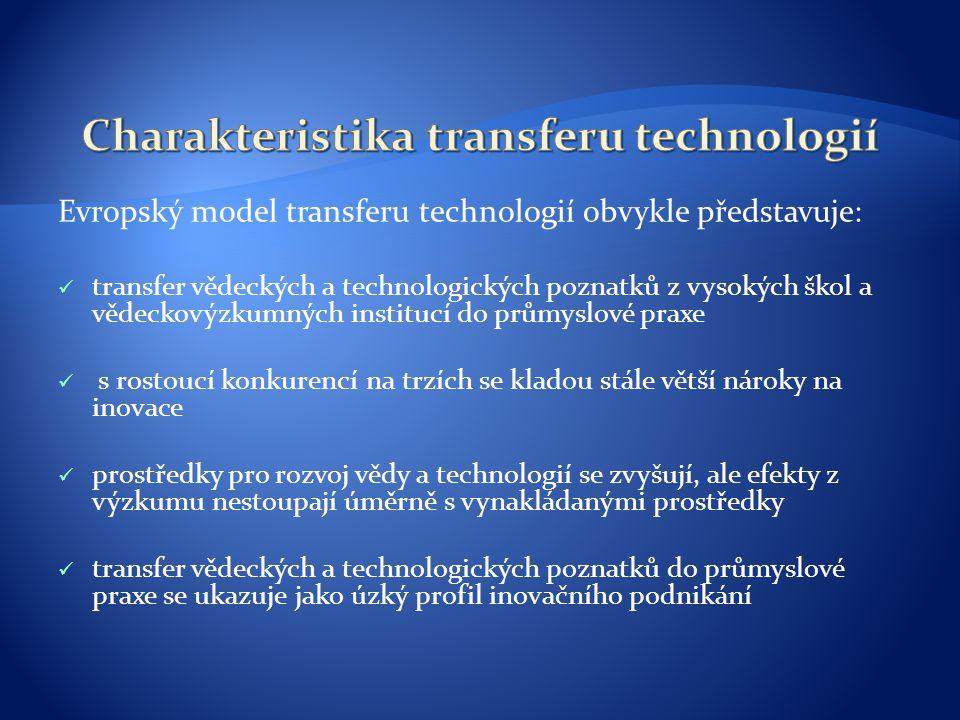 Charakteristika transferu technologií