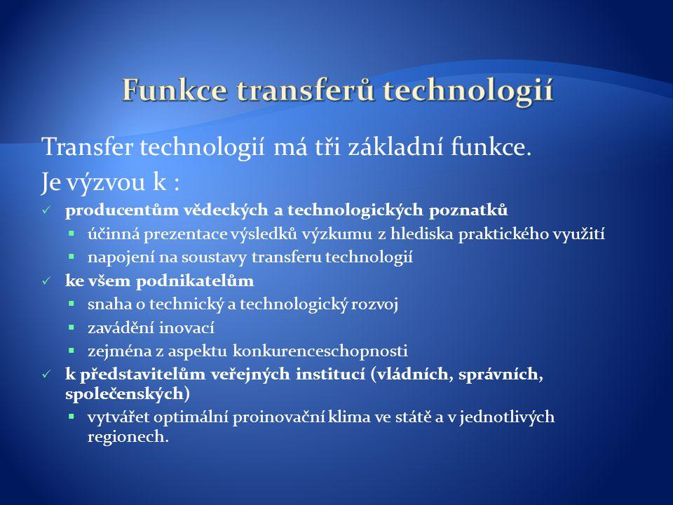 Funkce transferů technologií