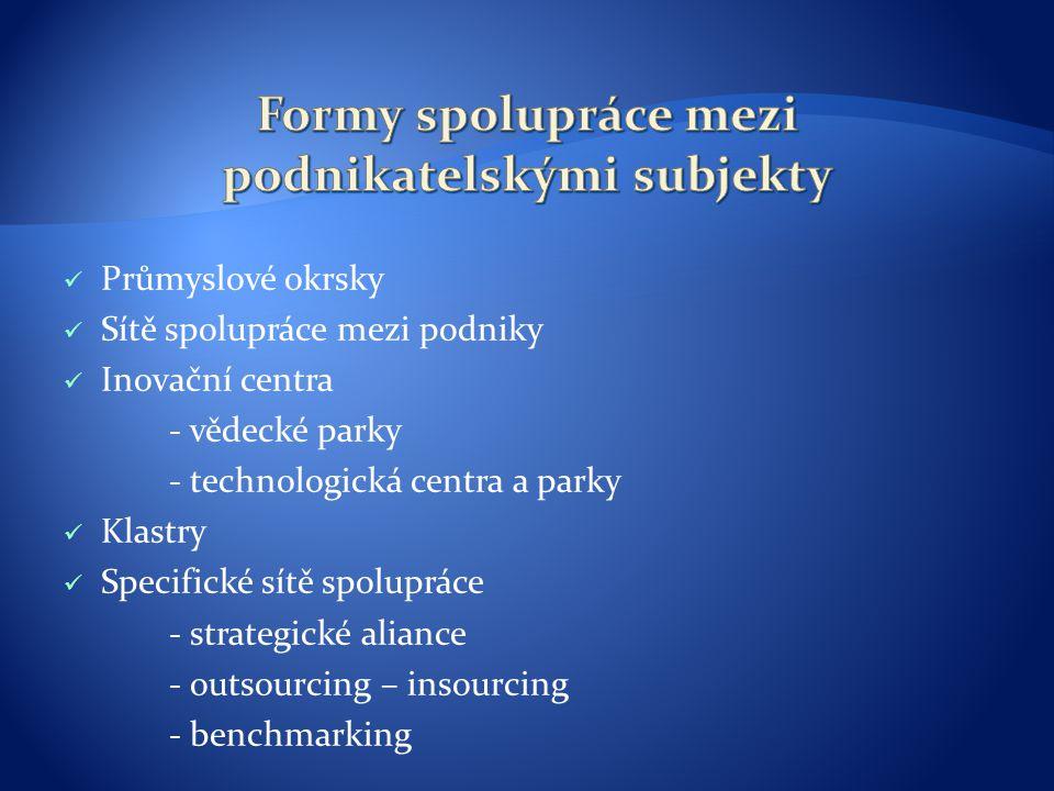 Formy spolupráce mezi podnikatelskými subjekty