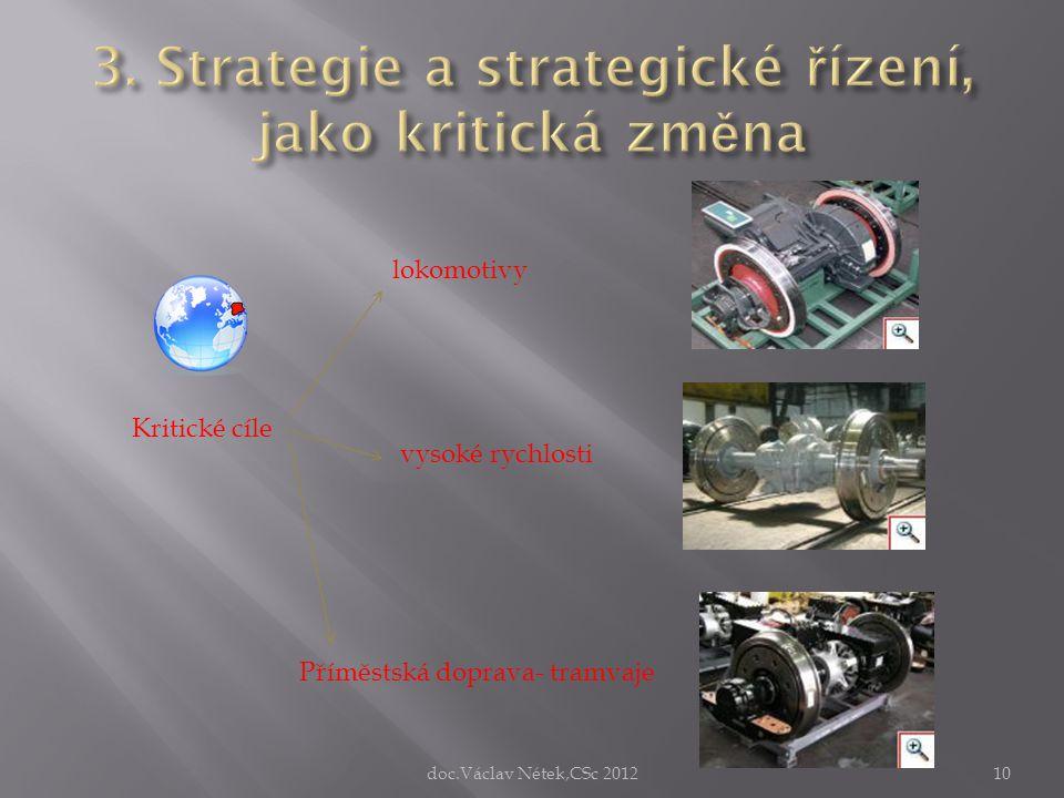 3. Strategie a strategické řízení, jako kritická změna