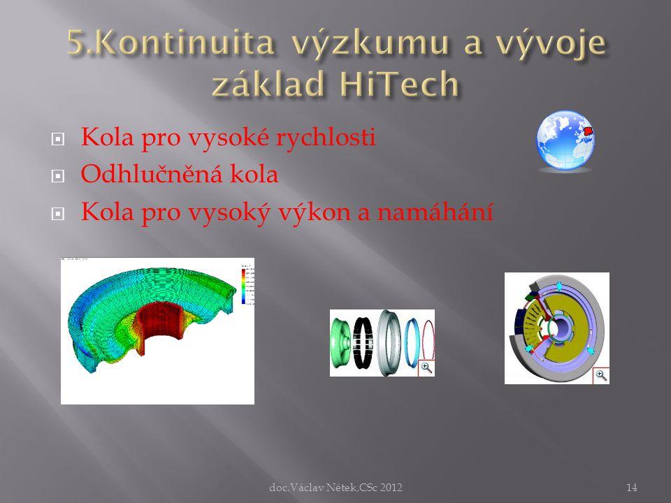 5.Kontinuita výzkumu a vývoje základ HiTech