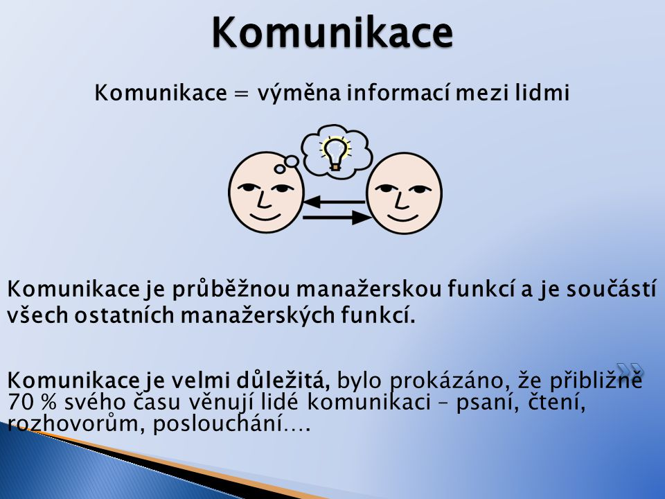 Komunikace = výměna informací mezi lidmi