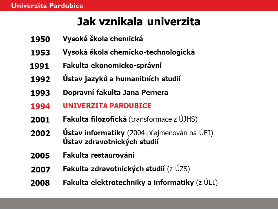 Jak vznikala univerzita