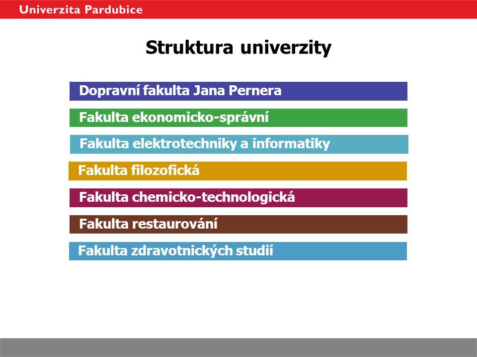 Struktura univerzity Dopravní fakulta Jana Pernera