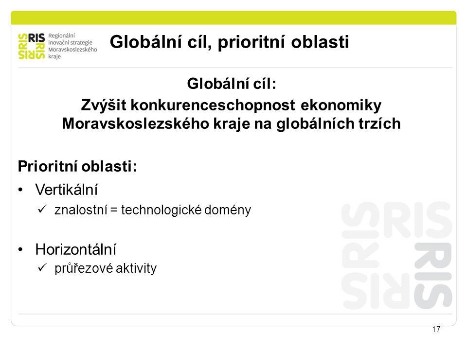 Globální cíl, prioritní oblasti