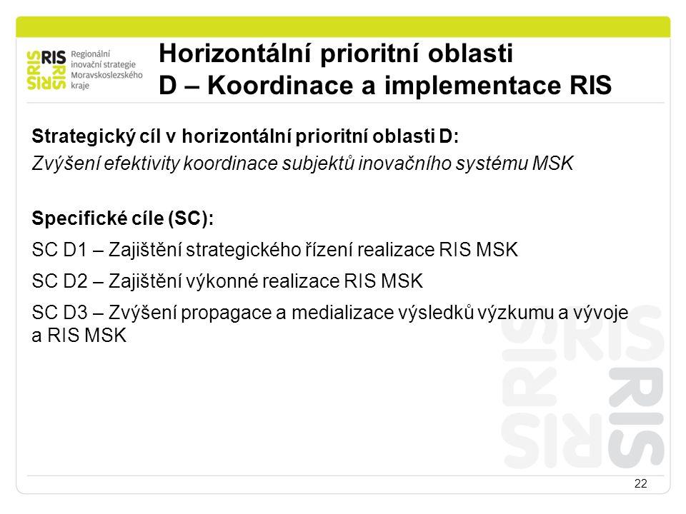 Horizontální prioritní oblasti D – Koordinace a implementace RIS