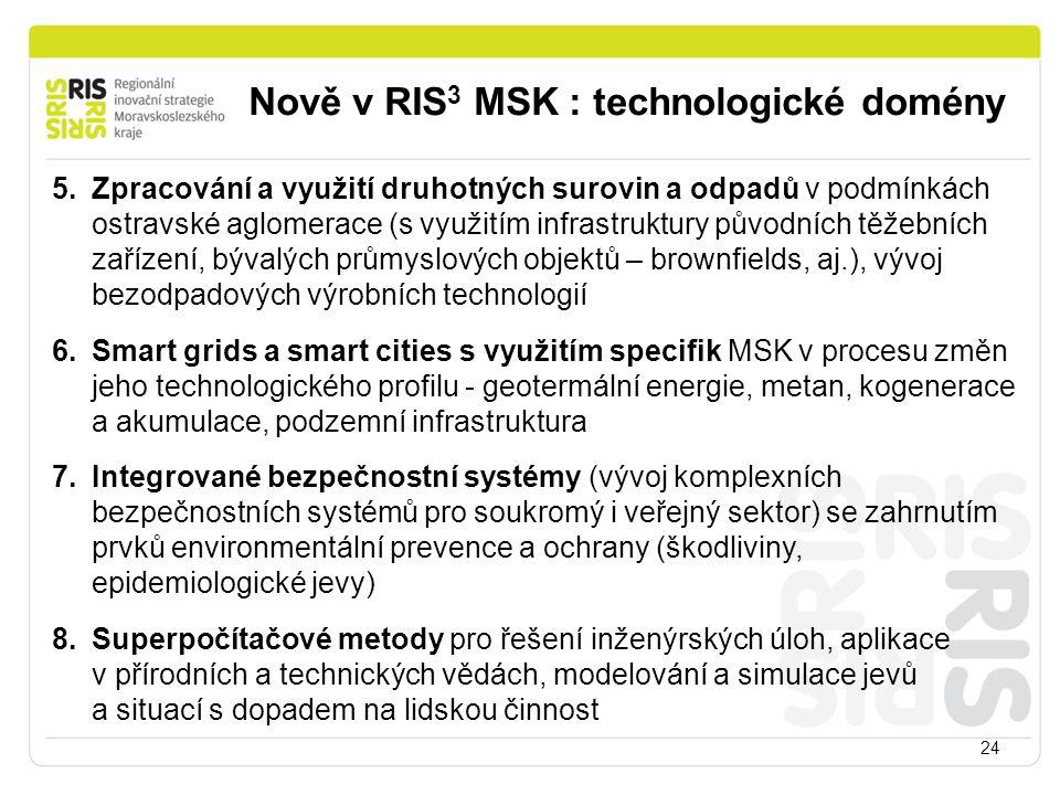 Nově v RIS3 MSK : technologické domény