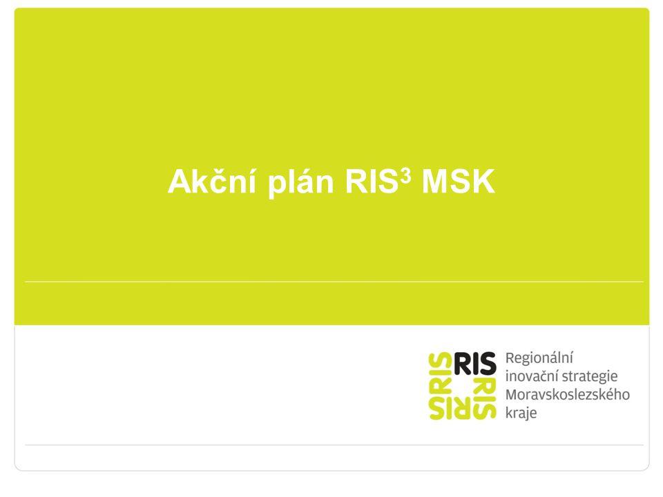 Akční plán RIS3 MSK