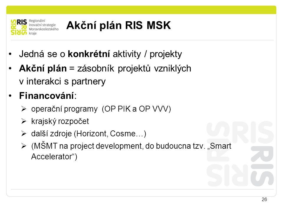 Akční plán RIS MSK Jedná se o konkrétní aktivity / projekty
