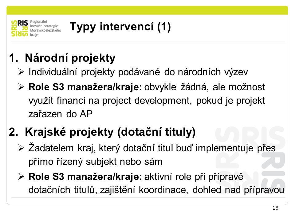 2. Krajské projekty (dotační tituly)