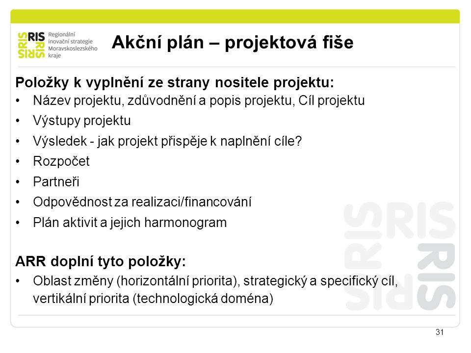 Akční plán – projektová fiše