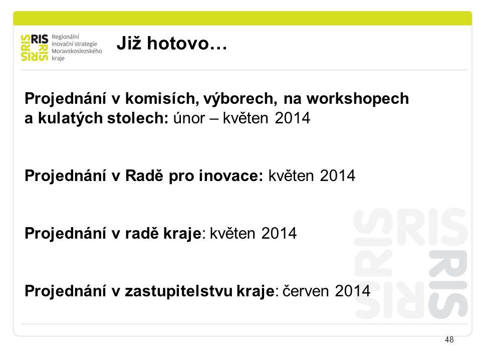 Již hotovo… Projednání v komisích, výborech, na workshopech a kulatých stolech: únor – květen 2014.