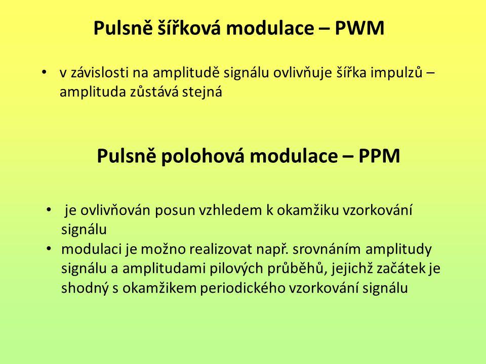 Pulsně šířková modulace – PWM