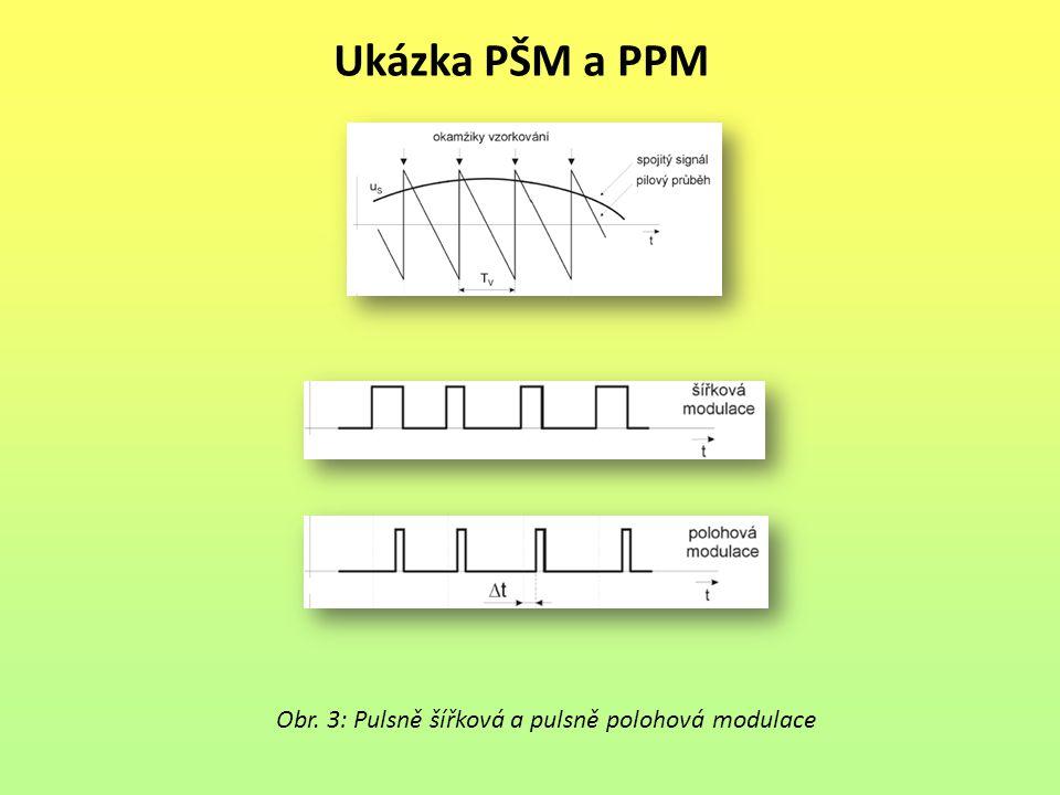 Obr. 3: Pulsně šířková a pulsně polohová modulace