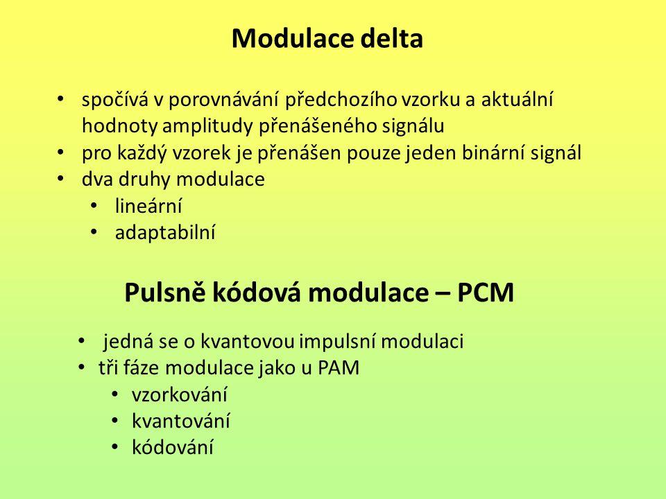 Pulsně kódová modulace – PCM