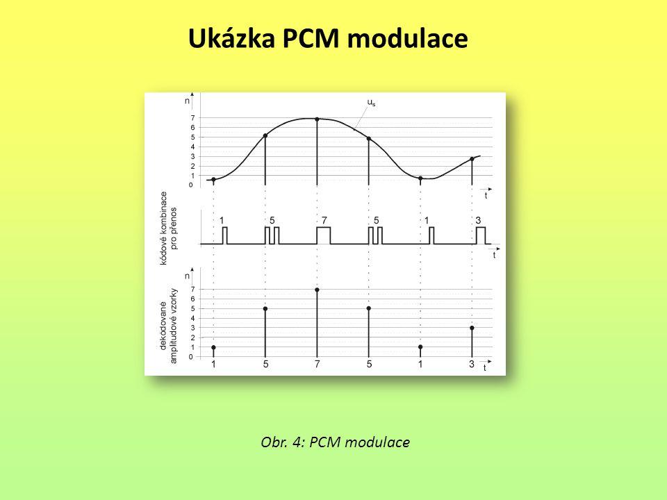 Ukázka PCM modulace Obr. 4: PCM modulace