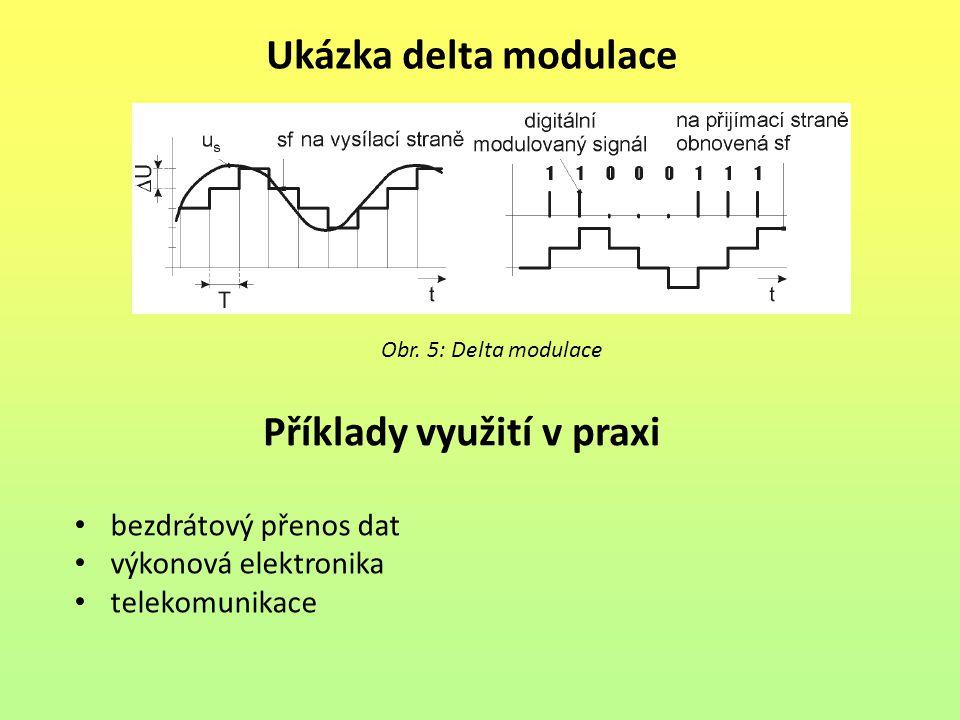 Příklady využití v praxi