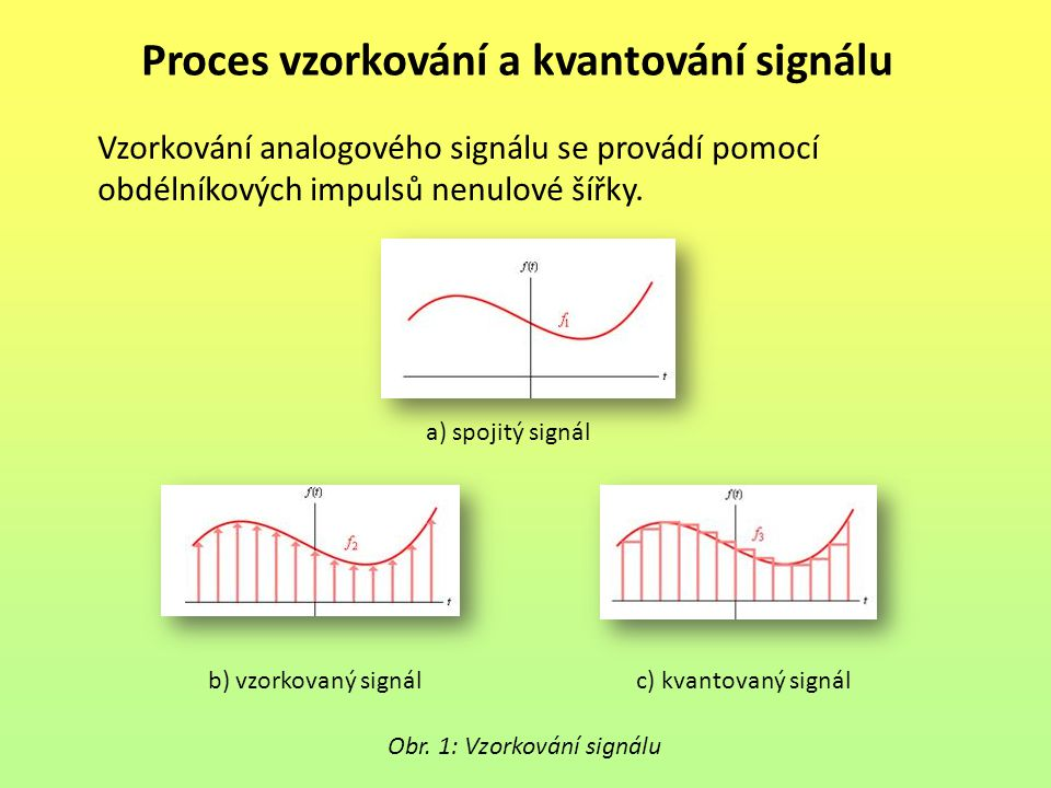 Proces vzorkování a kvantování signálu