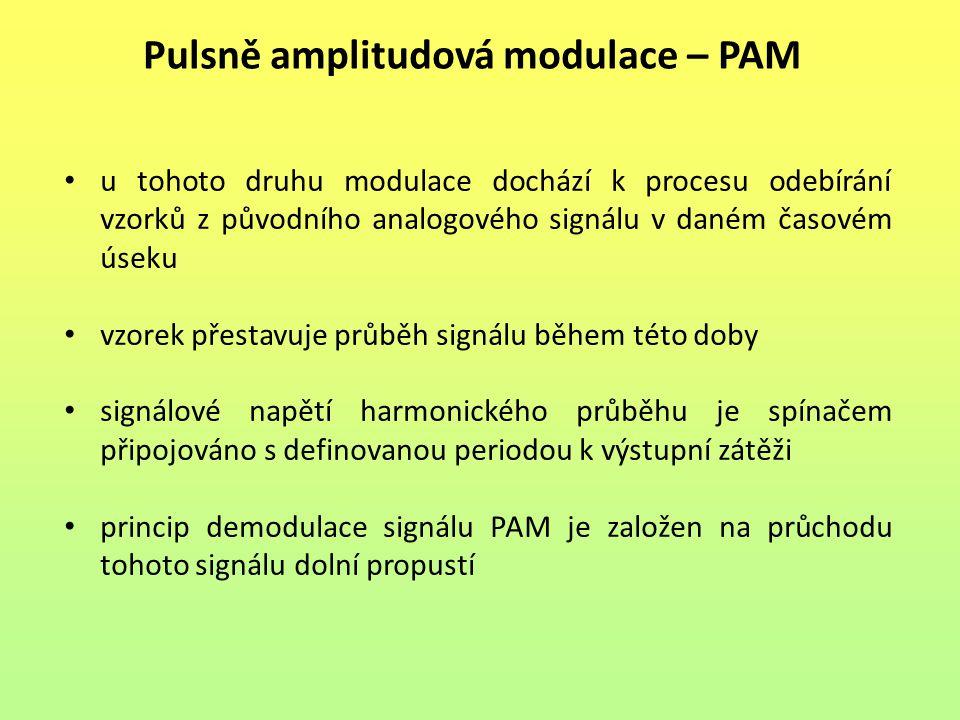 Pulsně amplitudová modulace – PAM