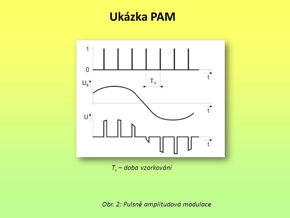 Ukázka PAM Tv – doba vzorkování Obr. 2: Pulsně amplitudová modulace