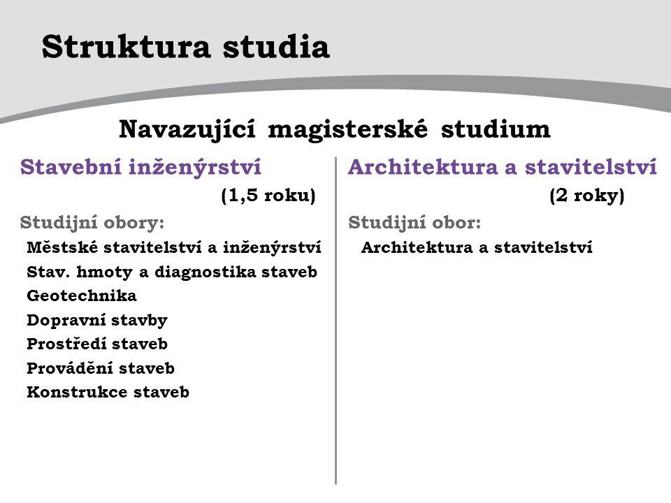 Struktura studia Navazující magisterské studium Stavební inženýrství