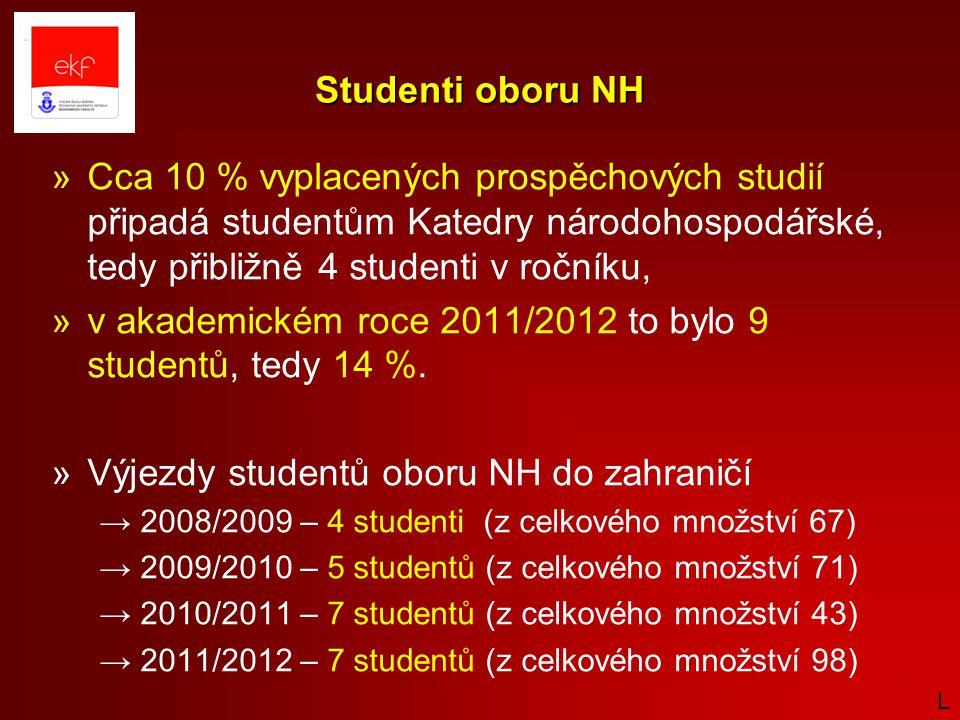 v akademickém roce 2011/2012 to bylo 9 studentů, tedy 14 %.