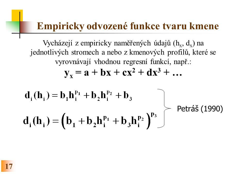 Empiricky odvozené funkce tvaru kmene
