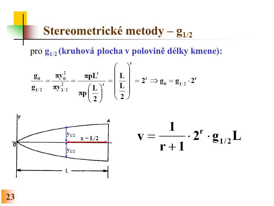 Stereometrické metody – g1/2