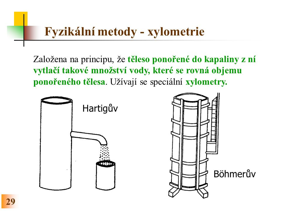 Fyzikální metody - xylometrie