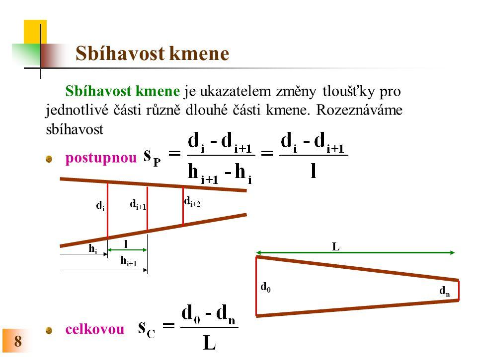 Sbíhavost kmene Sbíhavost kmene je ukazatelem změny tloušťky pro jednotlivé části různě dlouhé části kmene. Rozeznáváme sbíhavost.