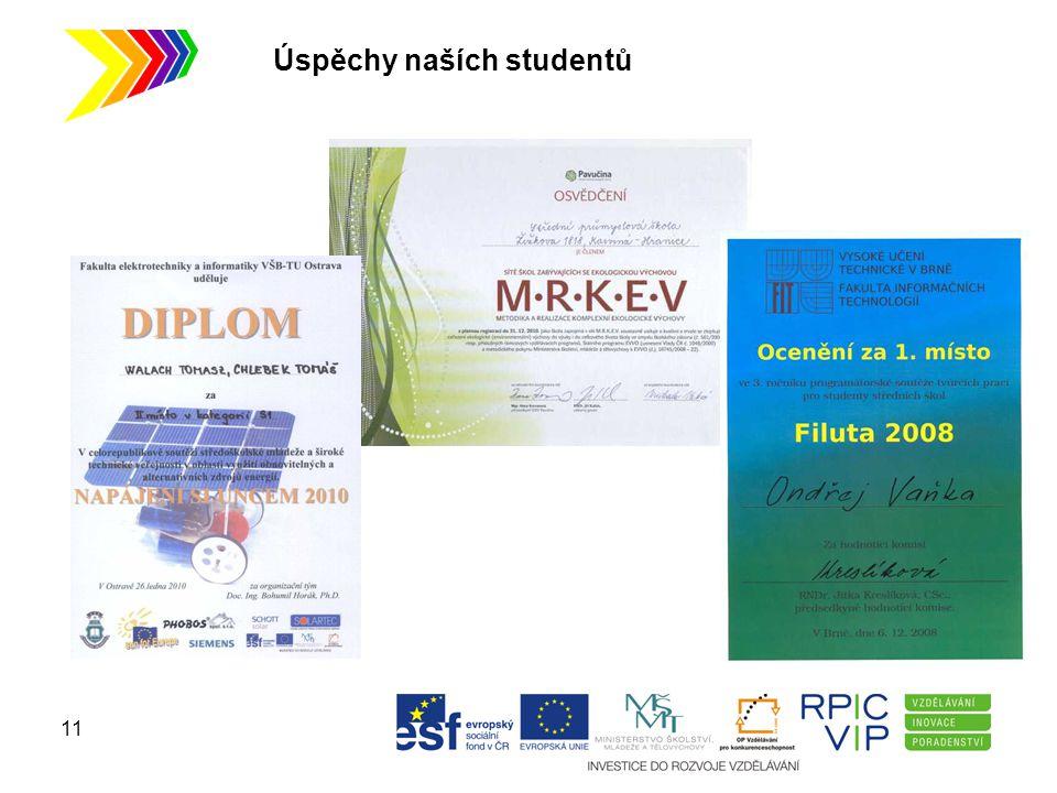 Úspěchy naších studentů