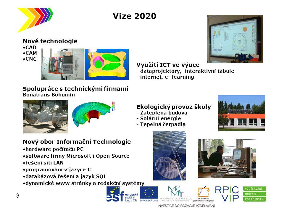 Vize 2020 Nové technologie Využití ICT ve výuce