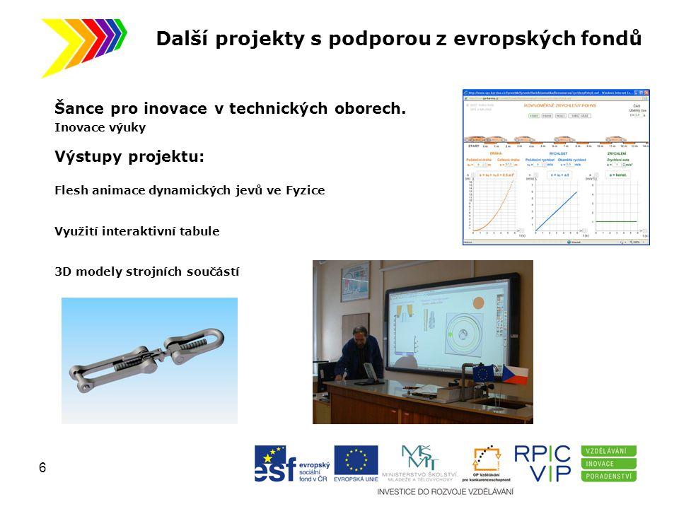 Další projekty s podporou z evropských fondů