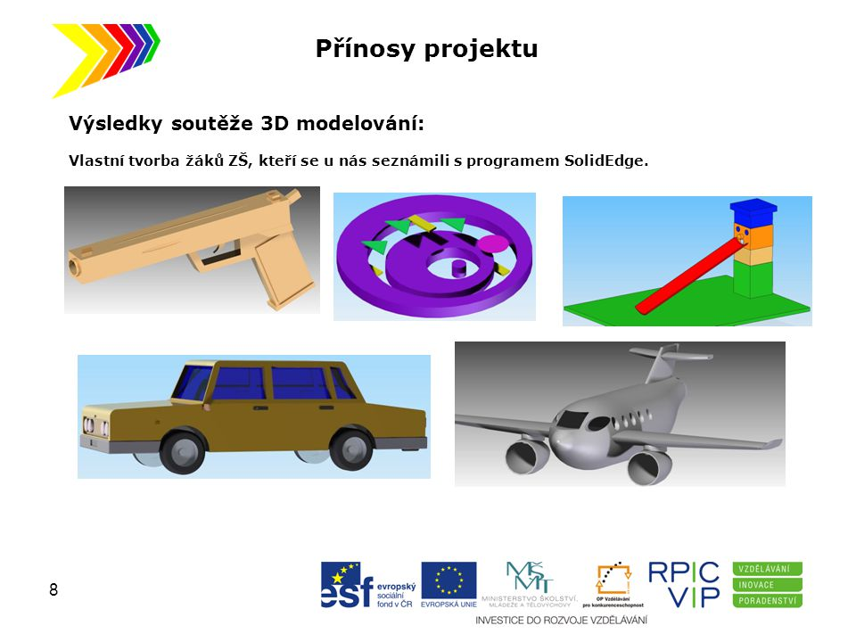 Přínosy projektu Výsledky soutěže 3D modelování: