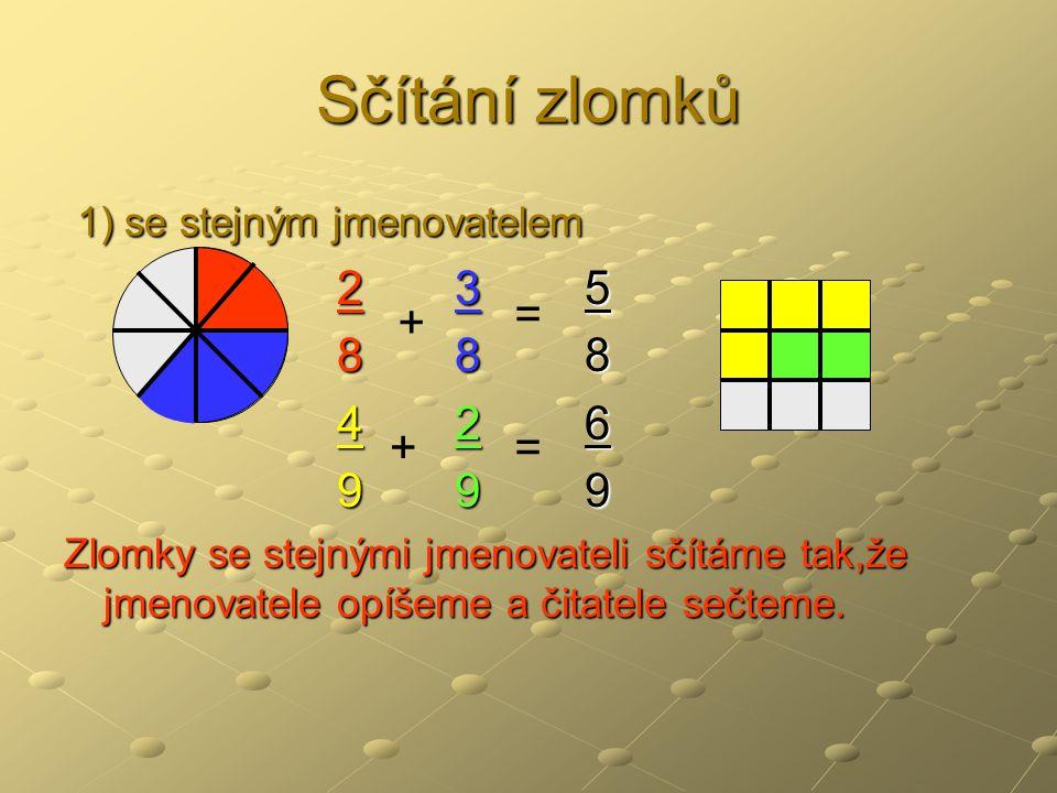 Sčítání zlomků 1) se stejným jmenovatelem 2 3 5 8 8 8 4 2 6 9 9 9 = +