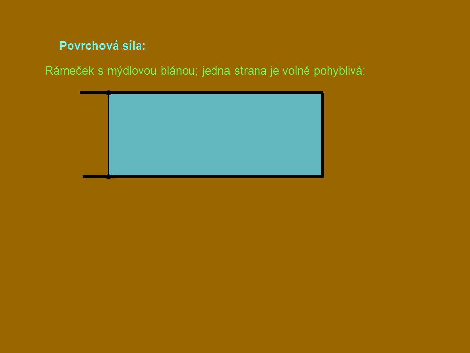 Povrchová síla: Rámeček s mýdlovou blánou; jedna strana je volně pohyblivá: