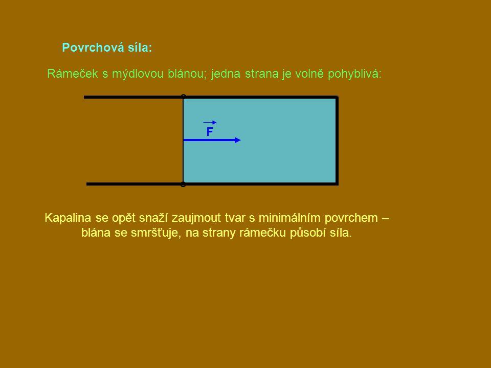 Povrchová síla: Rámeček s mýdlovou blánou; jedna strana je volně pohyblivá: F.