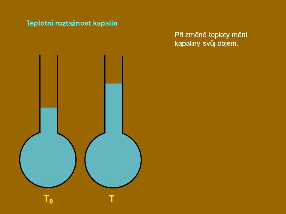 T0 T Teplotní roztažnost kapalin