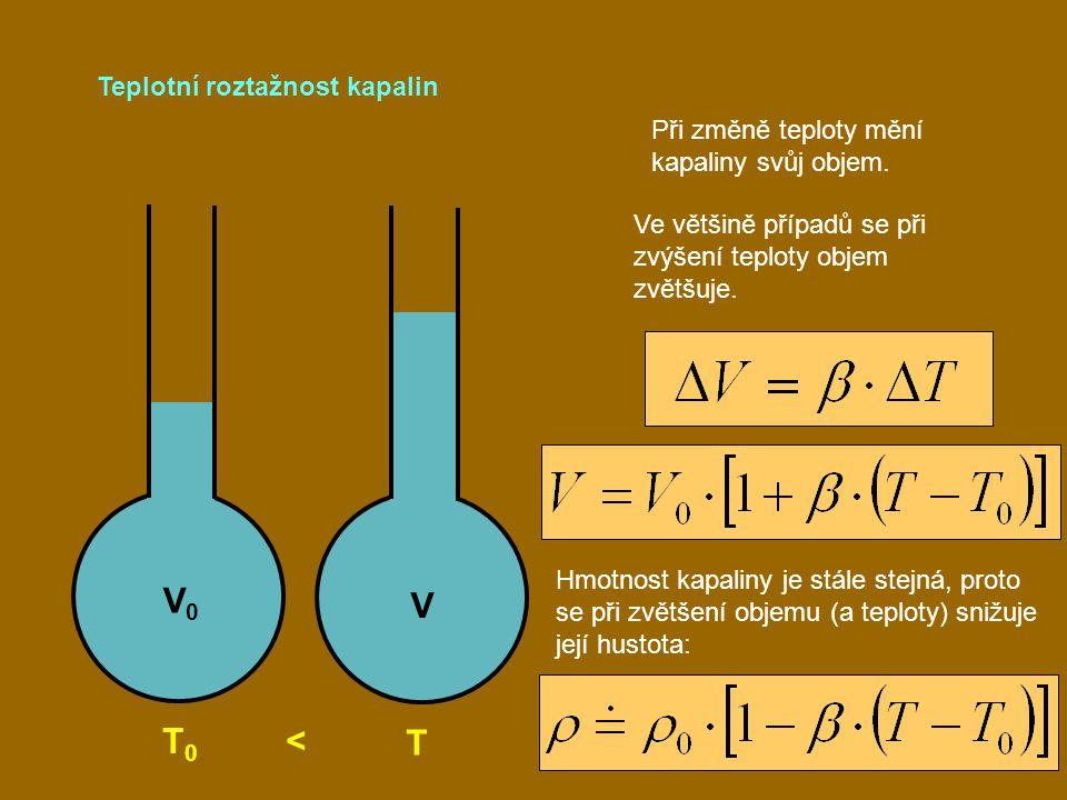 V0 V T0 < T Teplotní roztažnost kapalin