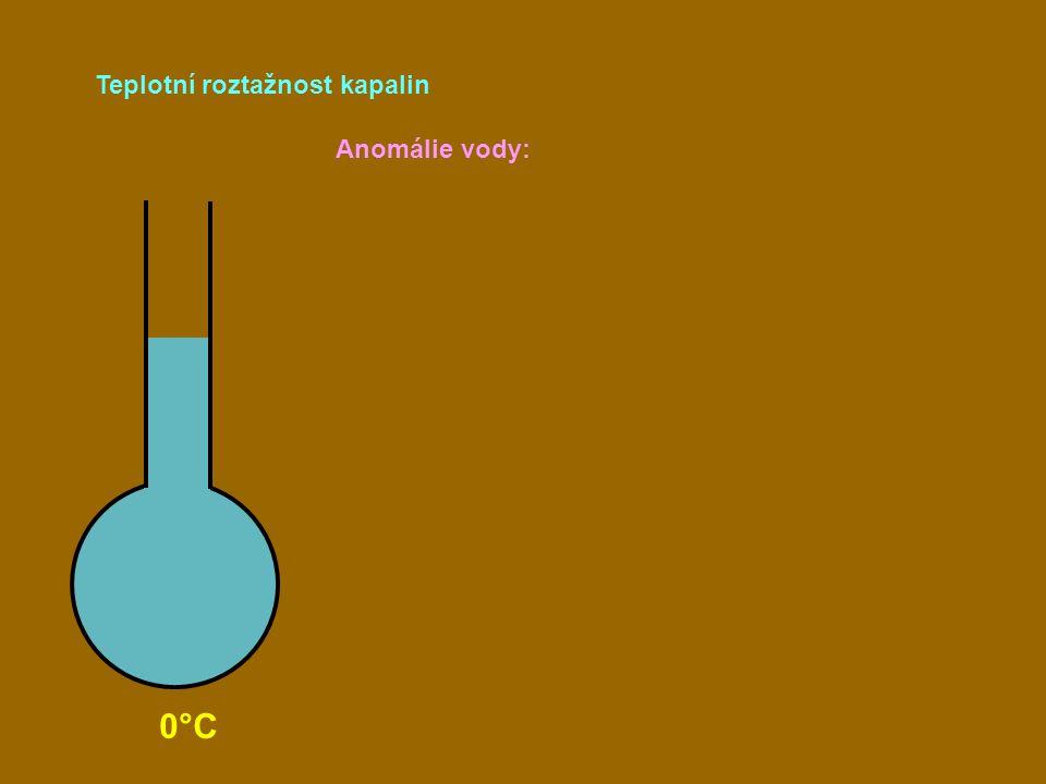 Teplotní roztažnost kapalin