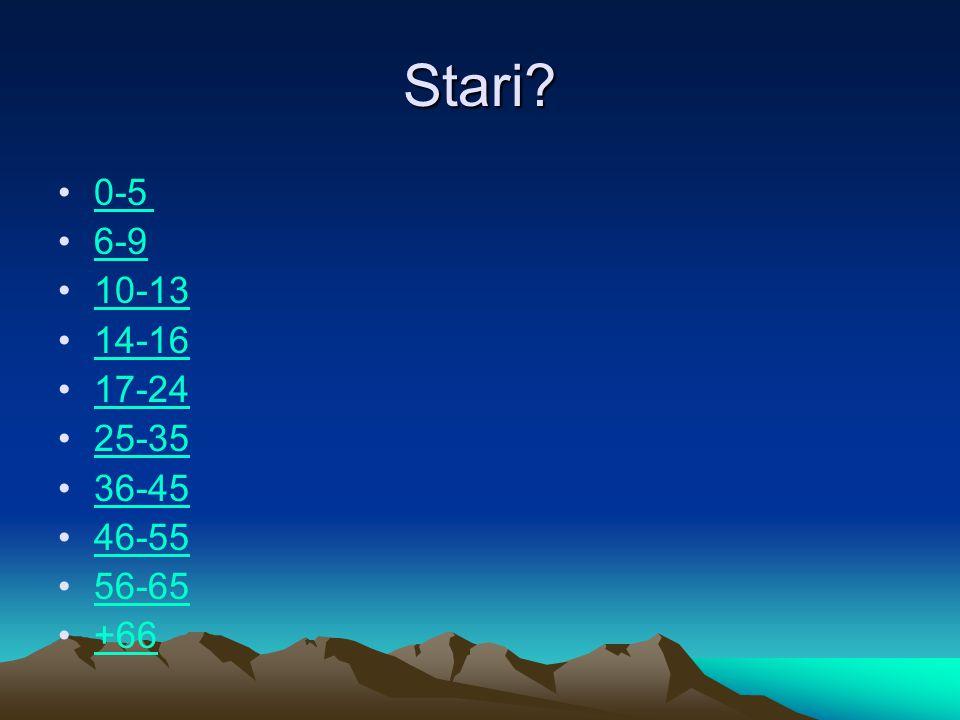 Stari 0-5 6-9 10-13 14-16 17-24 25-35 36-45 46-55 56-65 +66