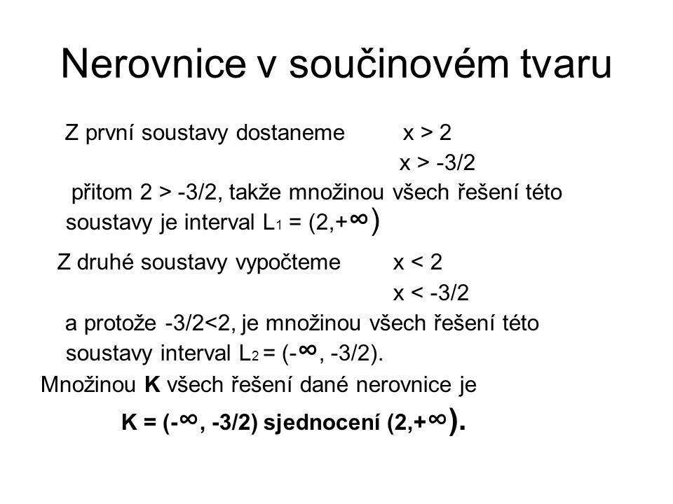 Nerovnice v součinovém tvaru