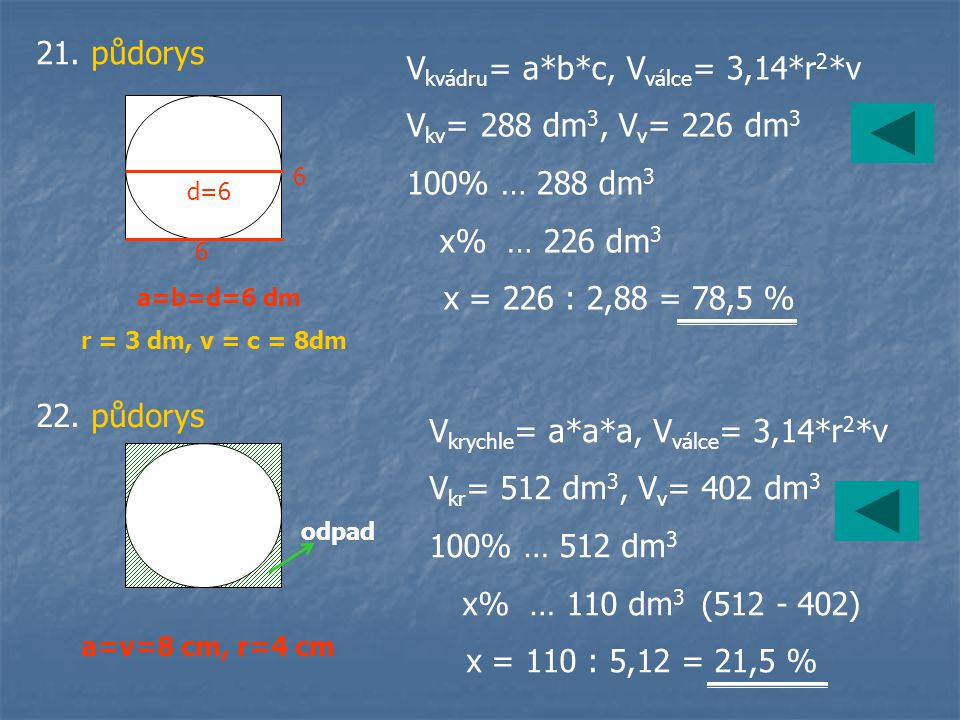 Vkvádru= a*b*c, Vválce= 3,14*r2*v Vkv= 288 dm3, Vv= 226 dm3