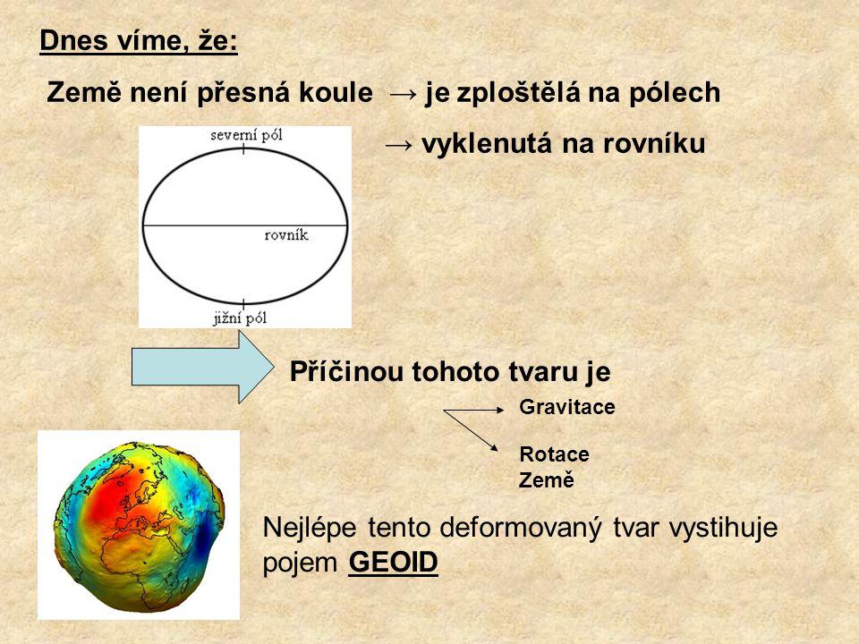 Země není přesná koule → je zploštělá na pólech → vyklenutá na rovníku