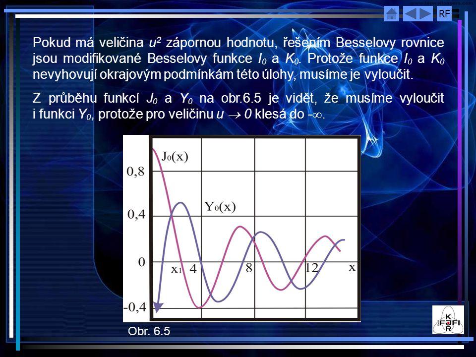Pokud má veličina u2 zápornou hodnotu, řešením Besselovy rovnice jsou modifikované Besselovy funkce I0 a K0. Protože funkce I0 a K0 nevyhovují okrajovým podmínkám této úlohy, musíme je vyloučit.