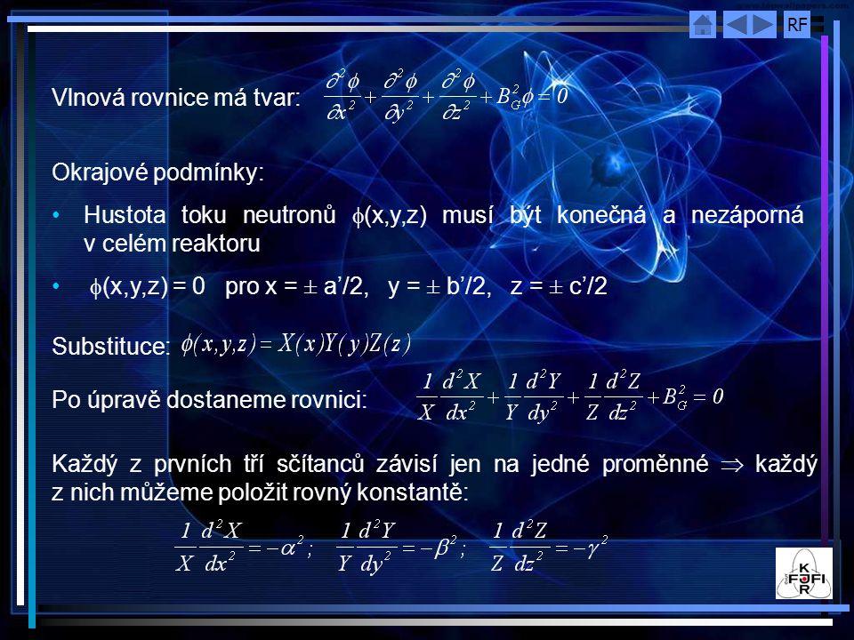 Vlnová rovnice má tvar:
